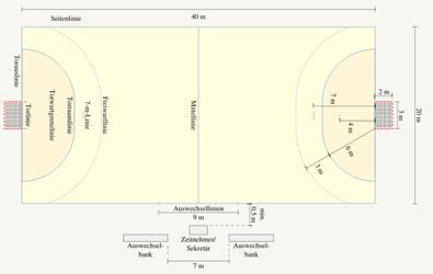 sportskript handball pdf kostenfreier