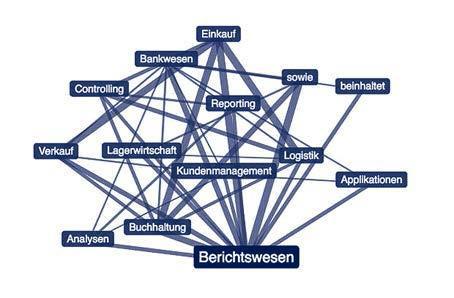 Wissenschaftskolleg Zu Berlin Pdf Free Download