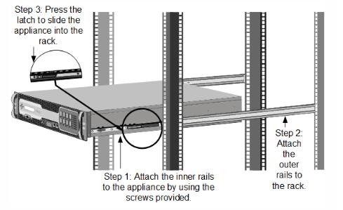rack mount the appliance