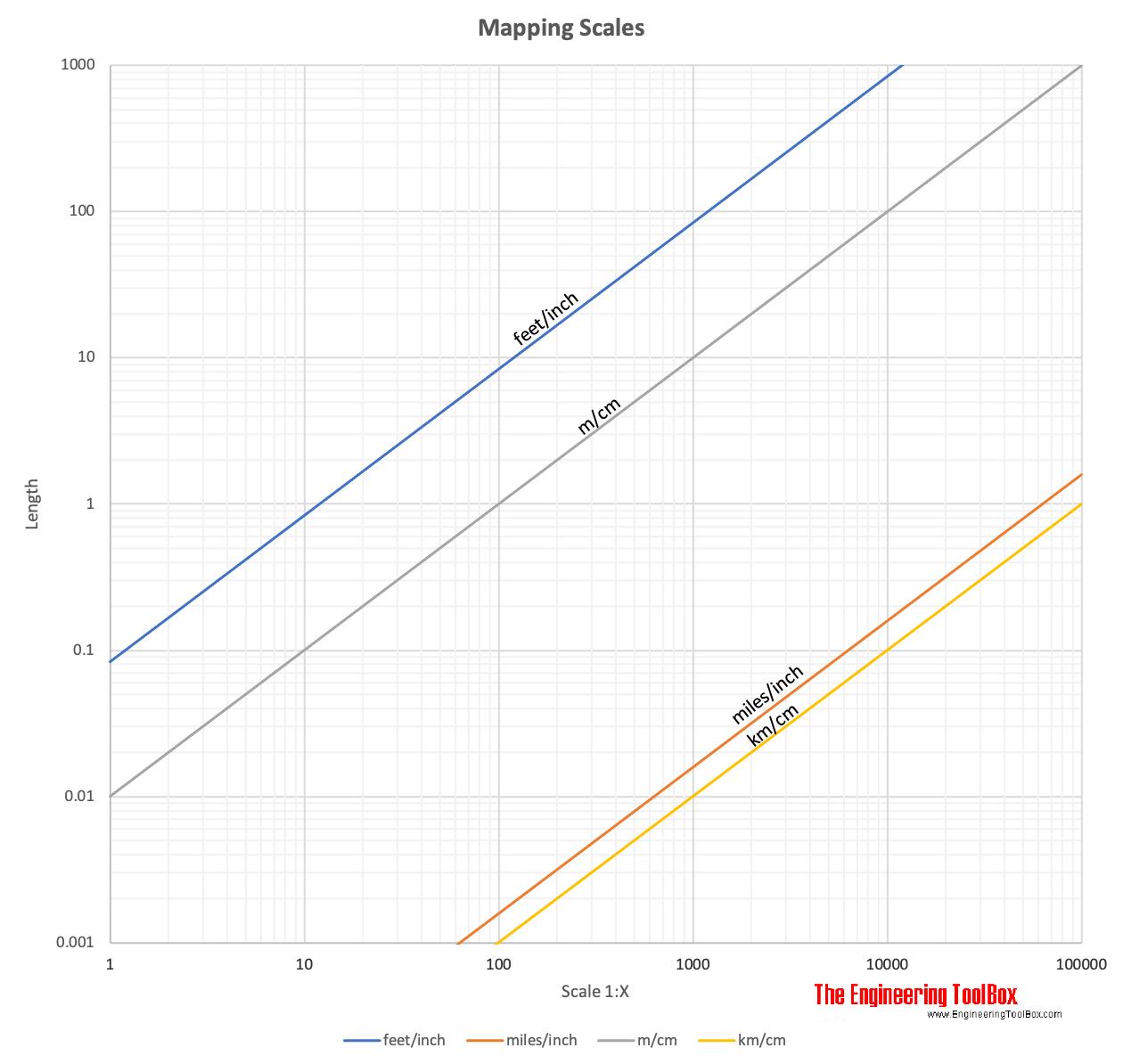 1 metrik ton sama dengan berapa kilogram