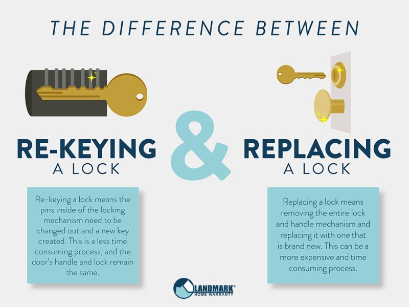 What is the difference between rekeying and replacing a lock?