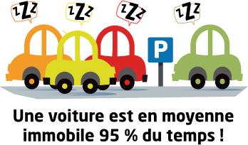 une-voiture-est-en-moyenne-immobile-95-pour-cent-du-temps