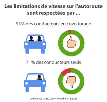 covoiturage-securite-routiere