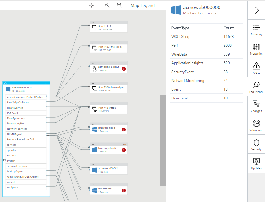 Using Service Map Solution In Azure Azure Monitor