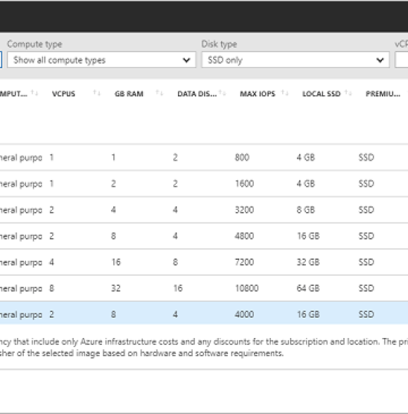 Screenshot that shows VM sizes