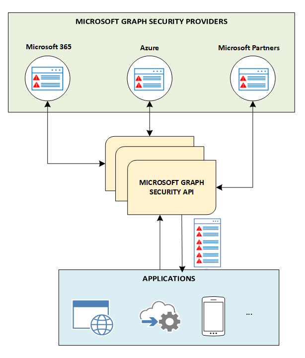 security_overview_diagram_1.png