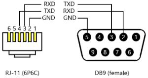 Using a room control system (Surface Hub) | Microsoft Docs