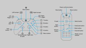 Designing for Xbox and TV  UWP app developer | Microsoft Docs
