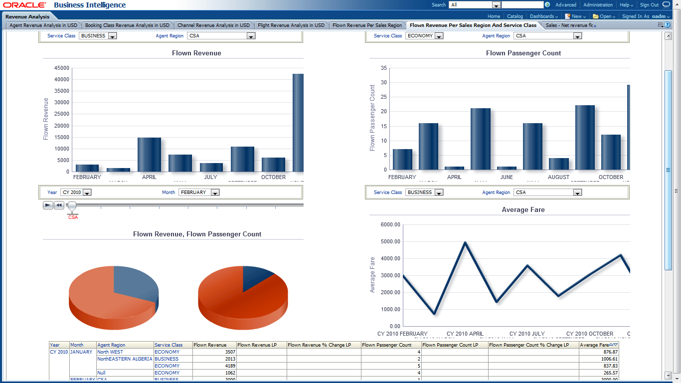 report weekly project status report sample cv samples