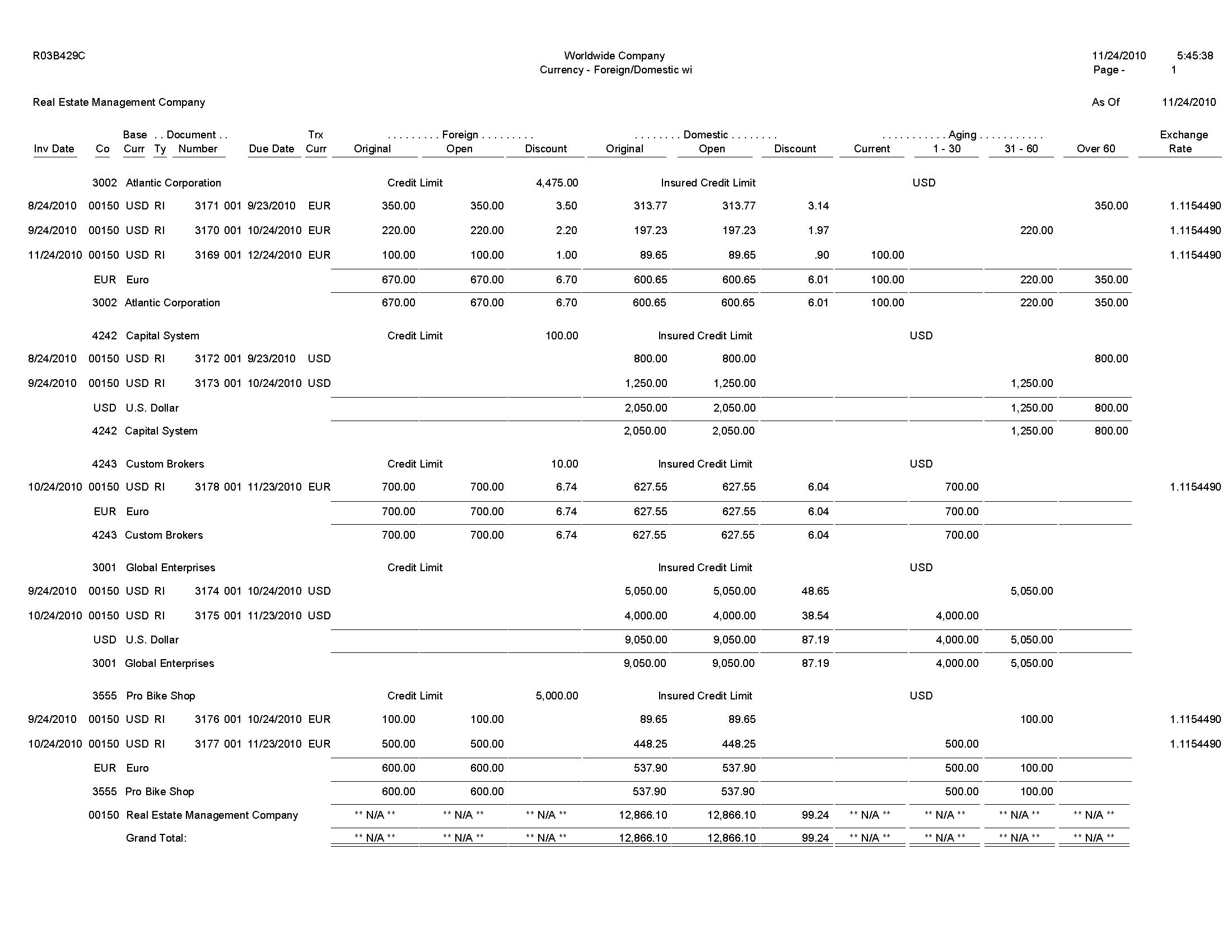 Aging Worksheet