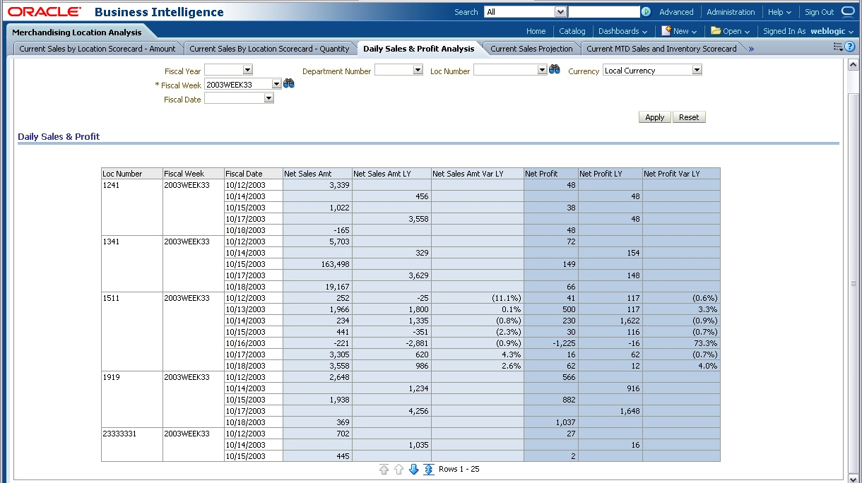examples accounting objectives examples administrative daily – Daily Performance Report Format