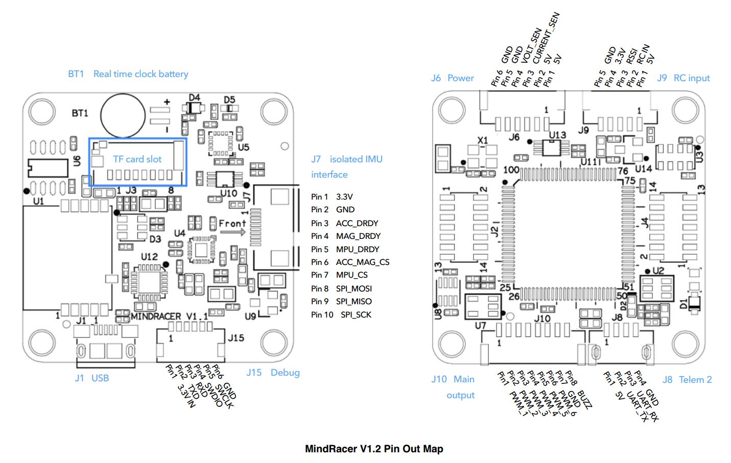 Mindracer Px4 V1 9 0 User Guide