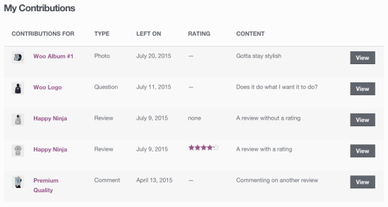 WooCommerce Product Reviews Pro My Contributions