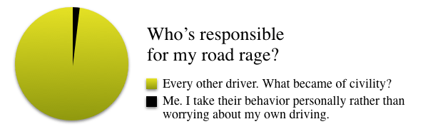 Who's responsible for my road rage?