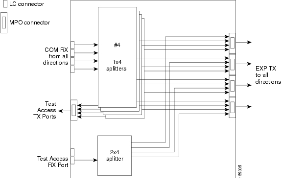 Network Patch Panel Wiring Diagram