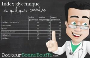 Index Glycemique Cereales DocteurBonneBouffe