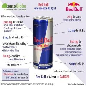 Red Bull composition risques et dangers des boissons energisantes