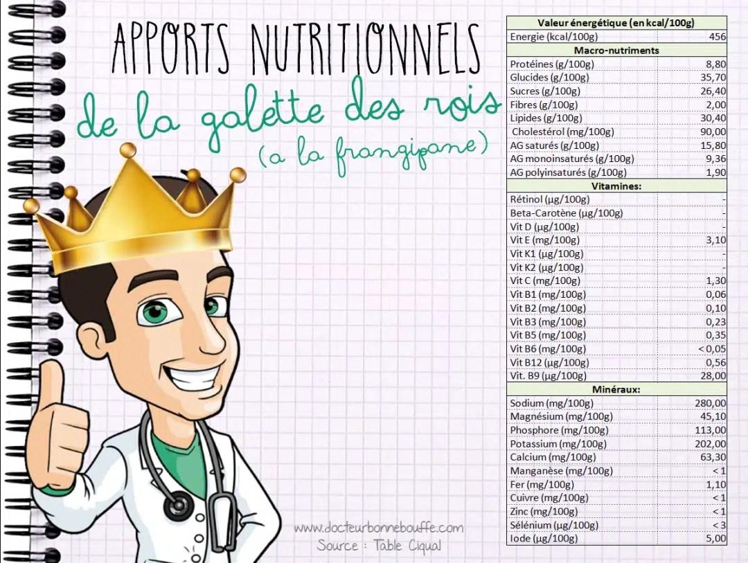 Apports nutritionnels galette des rois à la frangipane