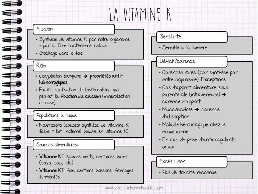 tout savoir sur la vitamine k