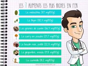 Infographie Les 7 aliments les plus riches en fer