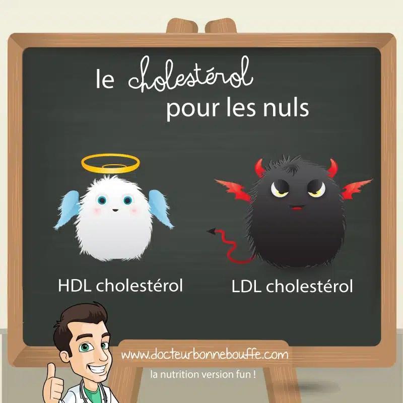 Différence cholestérol LDL et cholestérol HDL