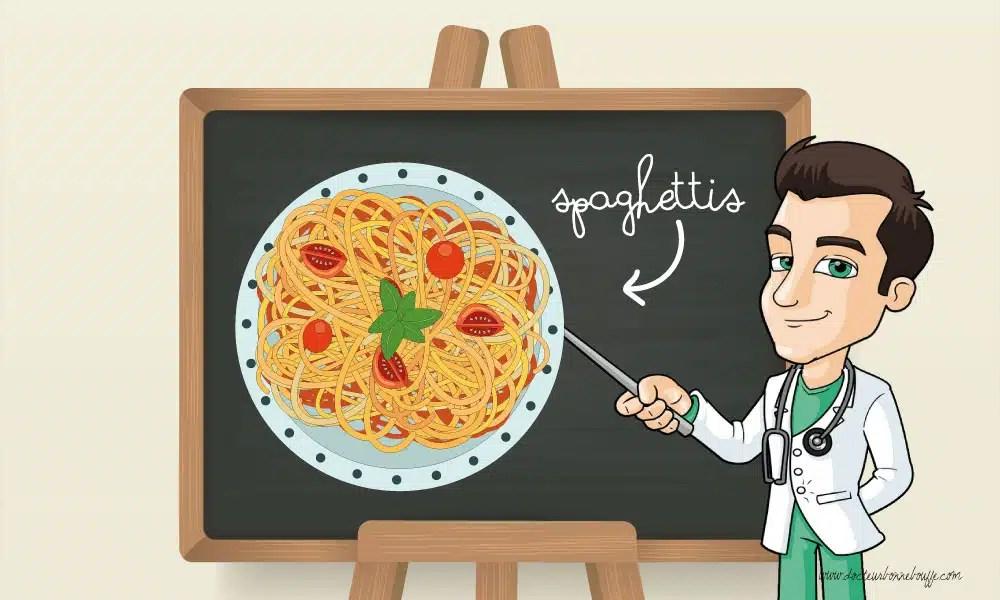 Origine des spaghettis
