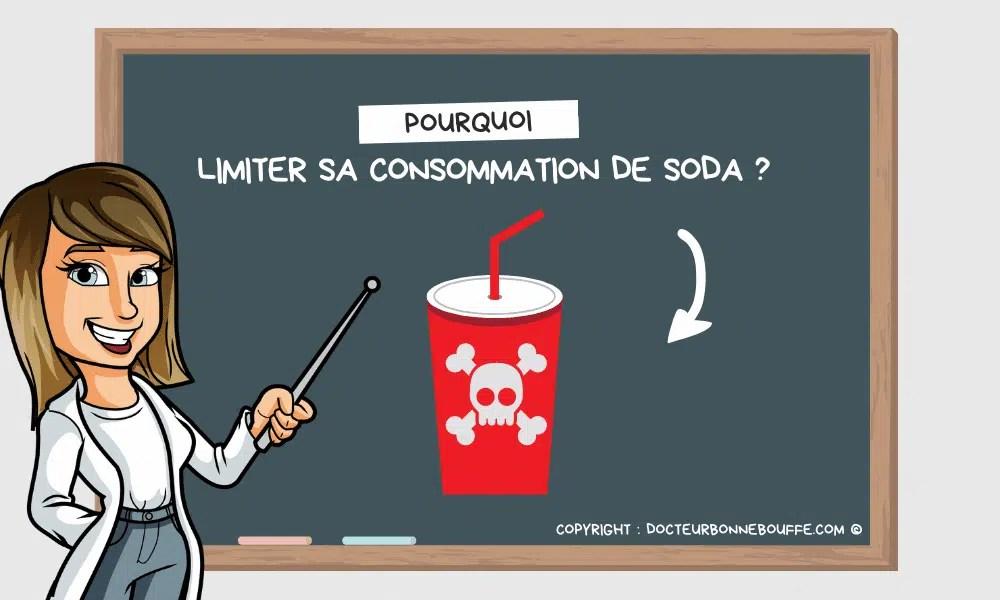 comment réduire sa consommation de soda