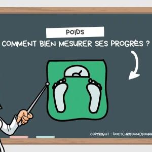 mesurer progrès poids
