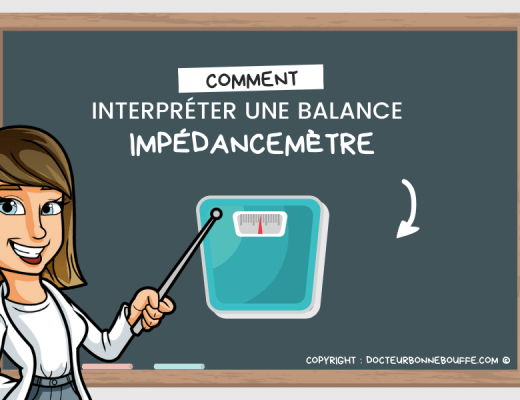 balance impédancemètre interprétation résultats