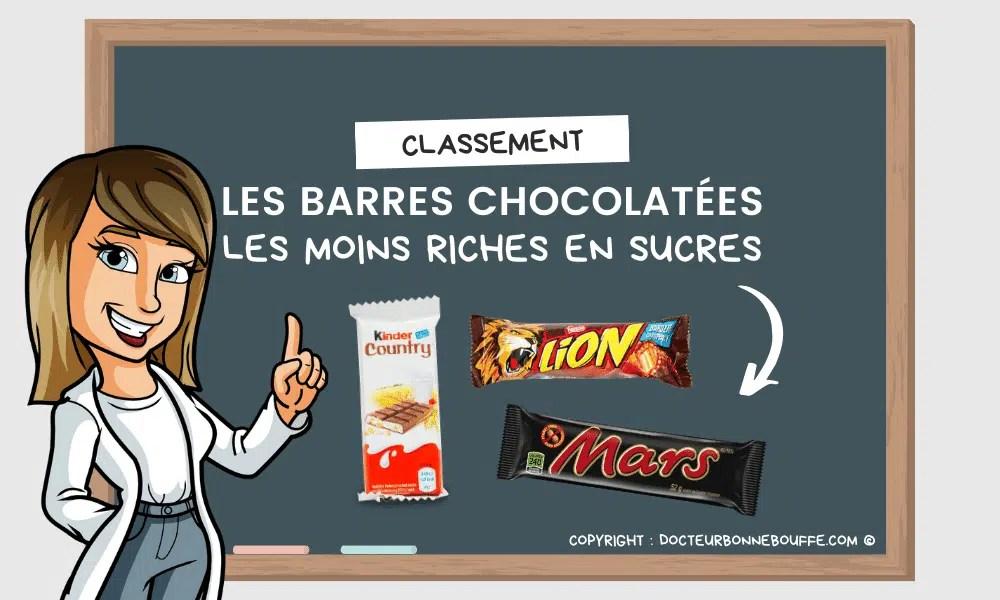 Les 10 barres chocolatées les moins riches en sucres