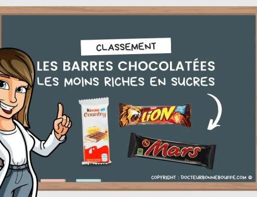 barres chocolatées teneurs en sucres