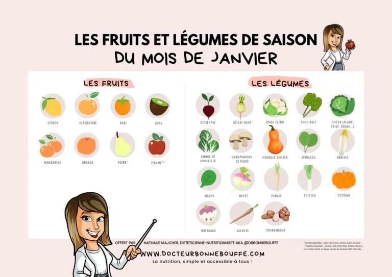 Le Calendrier des 28 fruits et légumes du mois de janvier à imprimer et à coller sur votre frigo !