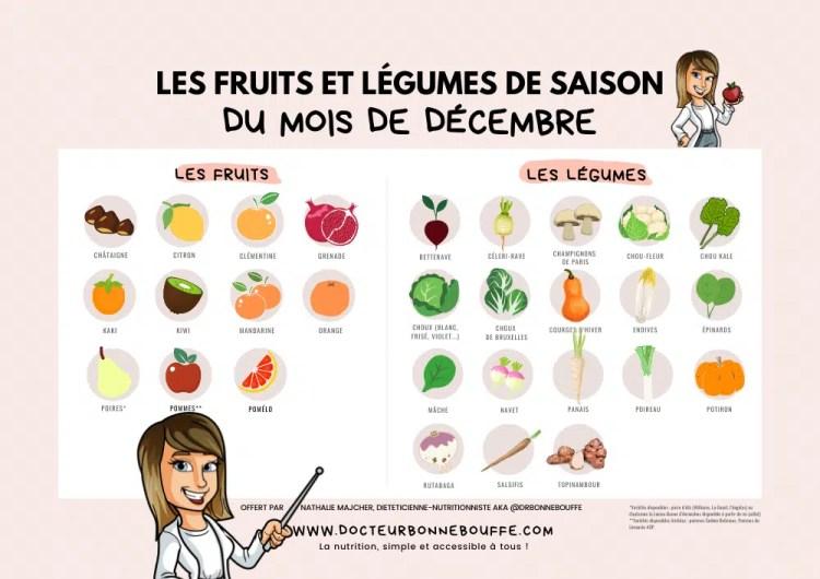 calendrier fruits et légumes décembre