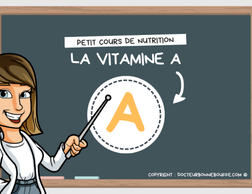 vitamine a bienfaits