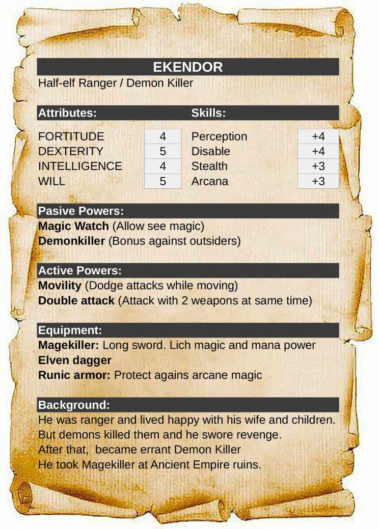 Ranger Character Sheet Pdf