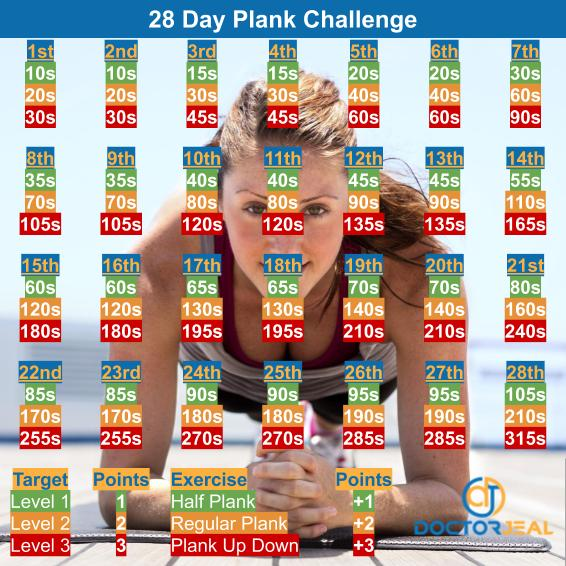 28 Day Plank Challenge Target Guide