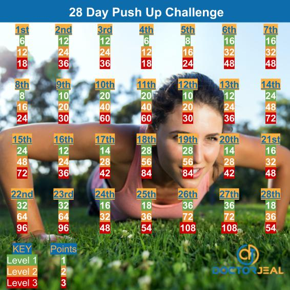 28 Day Push Up Exercise Challenge (Female) - DoctorJeal