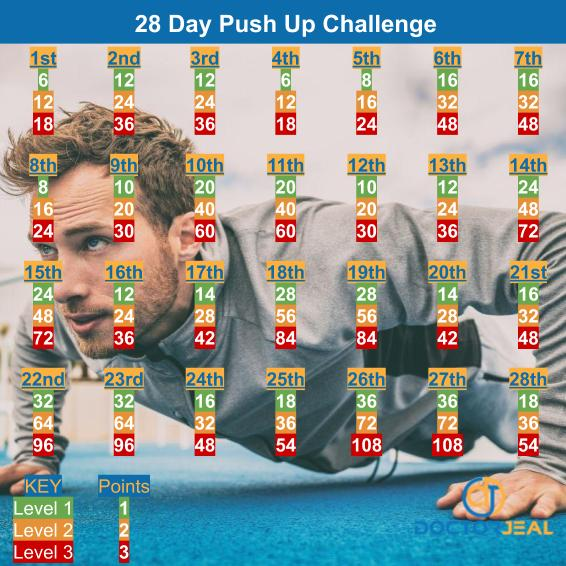 28 Day Push Up Exercise Challenge (Male) - DoctorJeal