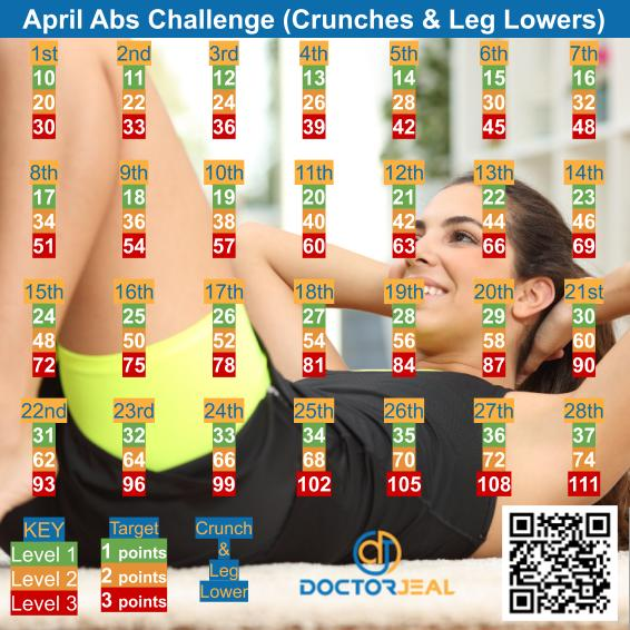 28 Day Abs Exercise Challenge - Female - DoctorJeal
