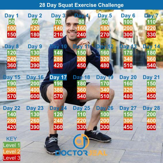 28 Day Squat Exercise Challenge - Male - DoctorJeal (1)