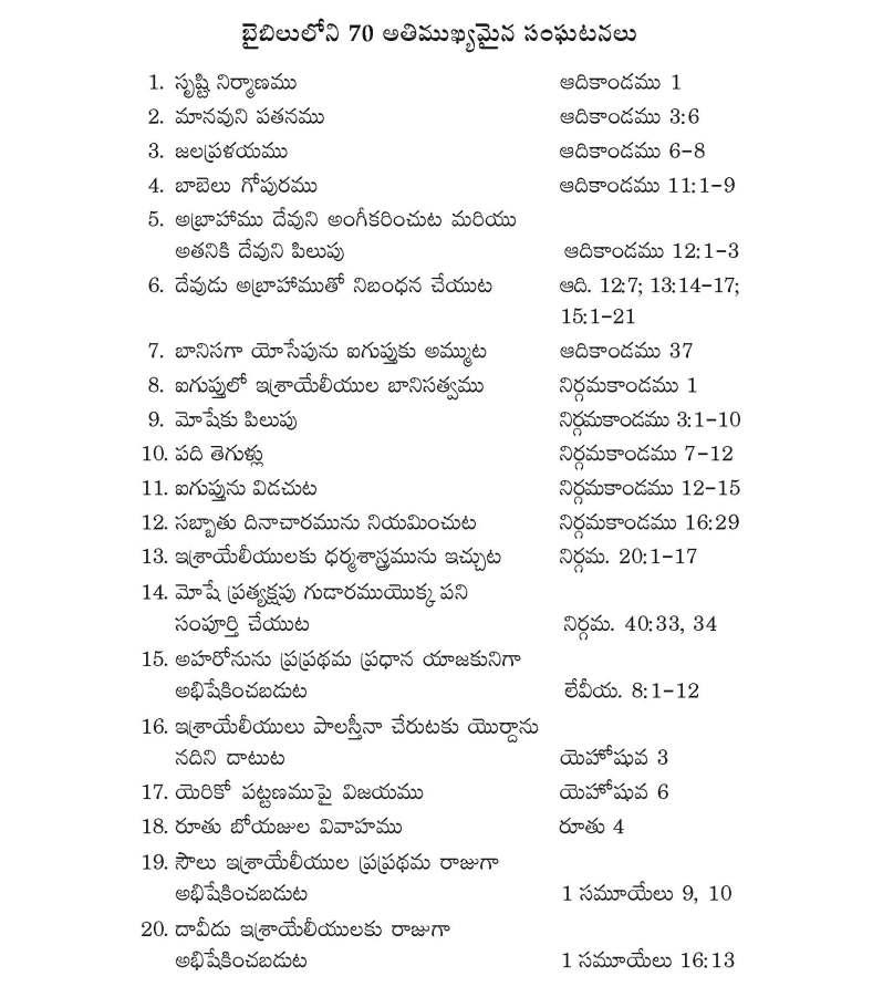 లోని 70 అతి ముఖ్యమైన సంఘటనలు _Page_1