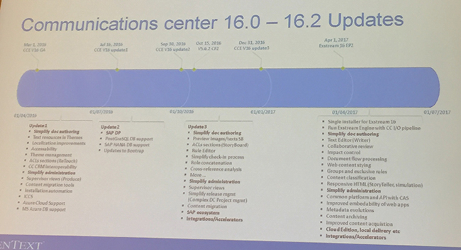 opentext ccm roadmap