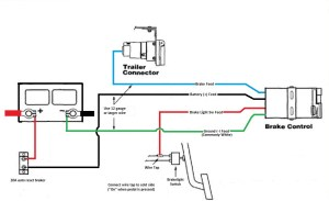 Wiring for trailer hitch  DodgeForum