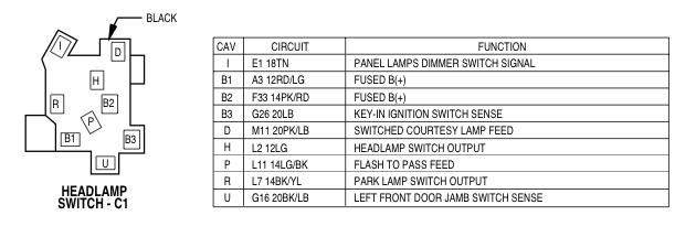 Dodge Ram Headlight Wiring Diagram On Dodge Download Wirning Diagrams