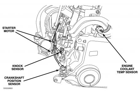 Crank Position Sensor  DodgeForum