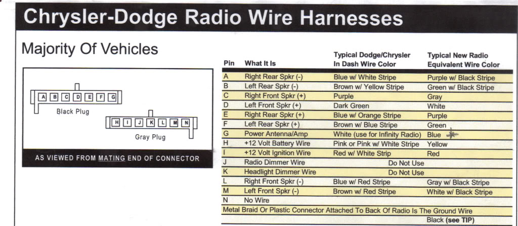 wiring harness 4age 20v radio harness wiring diagram