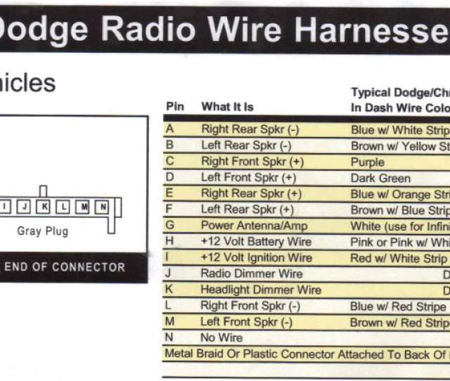 Dodge Radio Wiring Color Code Wiring Library Pickup Wiring Color Codes Dodge Radio Wiring Wiring Library