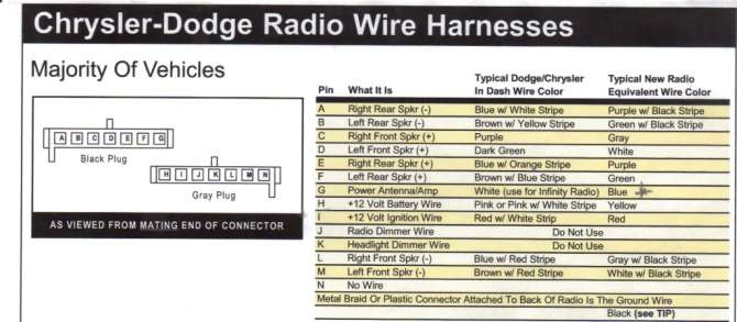 stereo wiring diagram 2000 dodge durango  more wiring