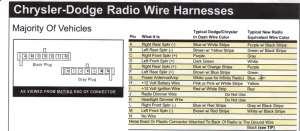 Chrysler Dodge Radio Wiring Scheme  DodgeForum
