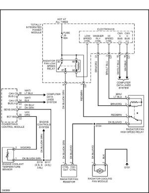 radiator relay confusion: T&C 2008 LX 33L  DodgeForum